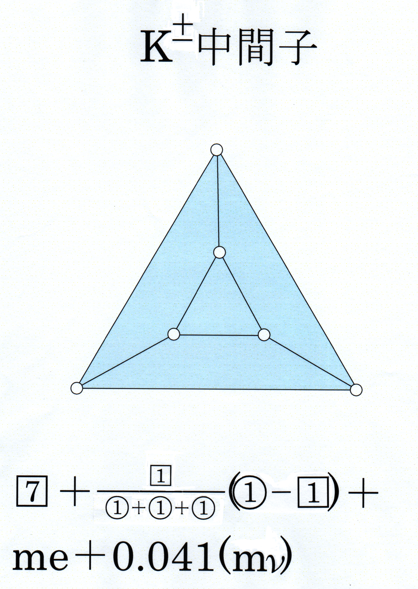 K中間子の質量解析 : 素粒子物理